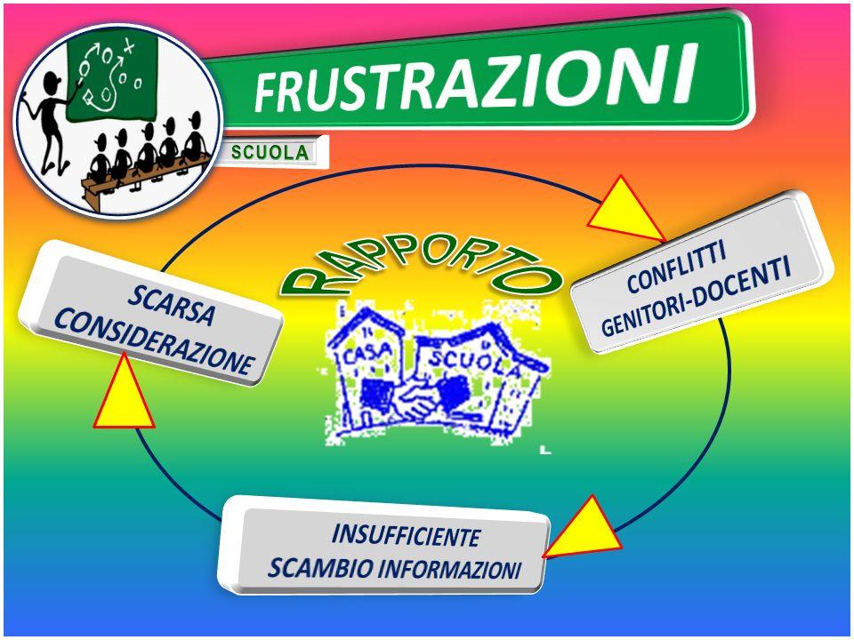 FRUSTRAZIONI RAPPORTO SCARSA CONSIDERAZIONE CONFLITTI GENITORI-DOCENTI