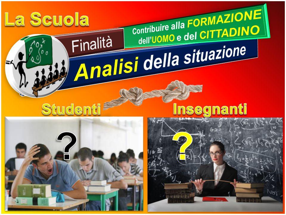 La Scuola Analisi della situazione Finalità aspettative