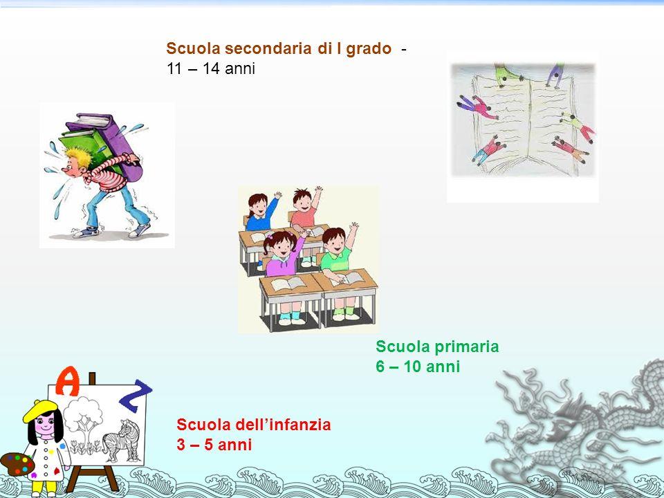 Scuola secondaria di I grado - 11 – 14 anni