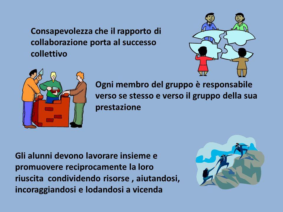 Consapevolezza che il rapporto di collaborazione porta al successo collettivo