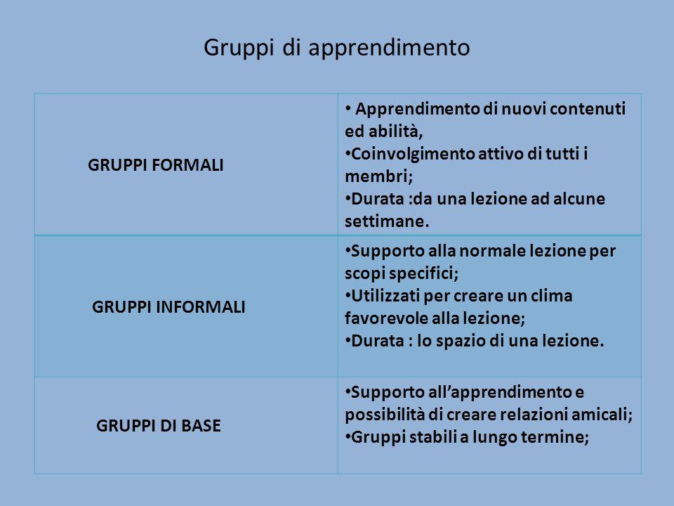 Gruppi di apprendimento