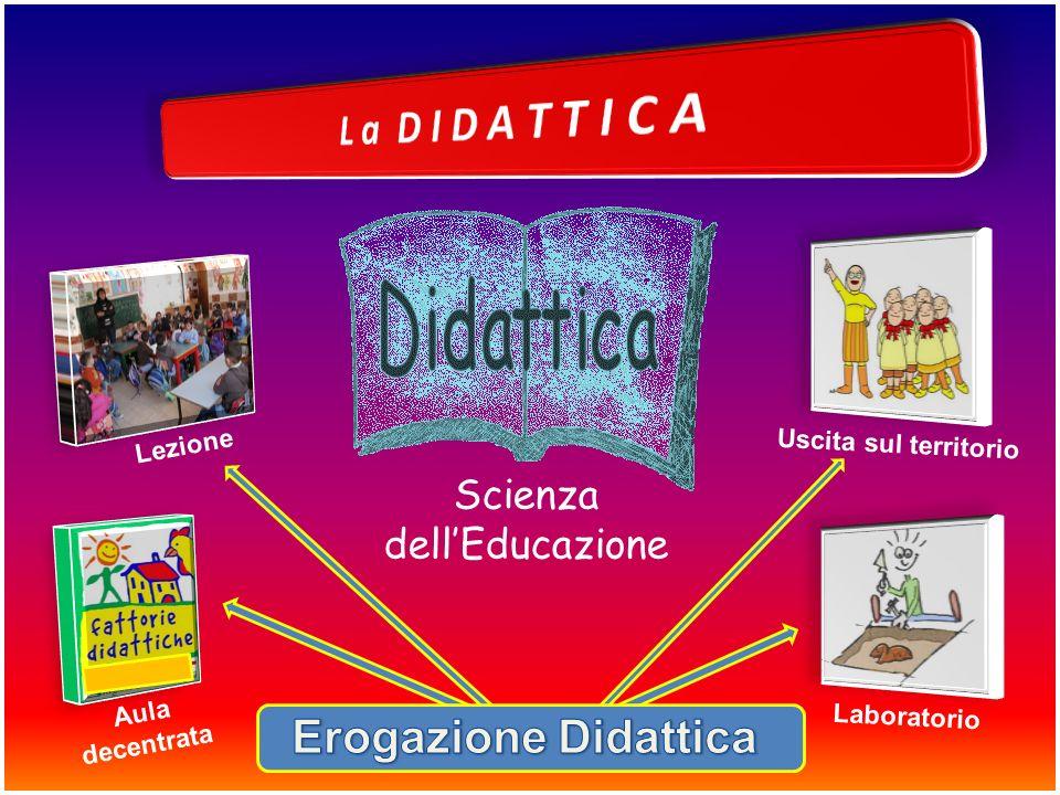 Scienza dell'Educazione