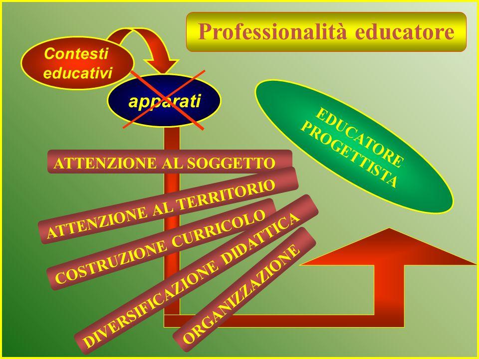 EDUCATORE PROGETTISTA