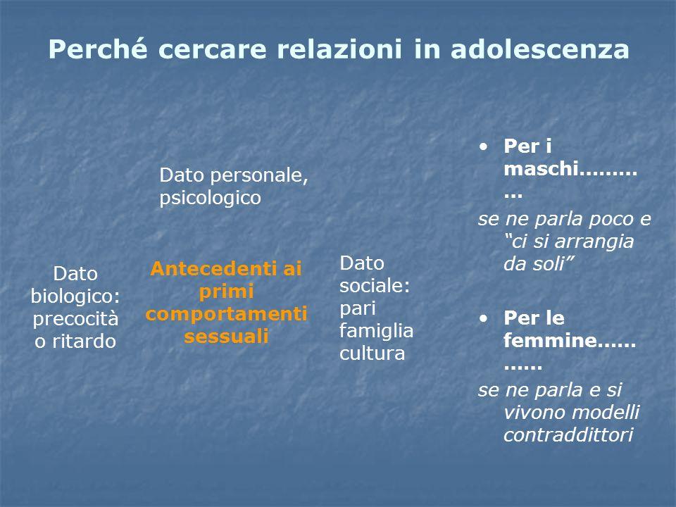 Perché cercare relazioni in adolescenza