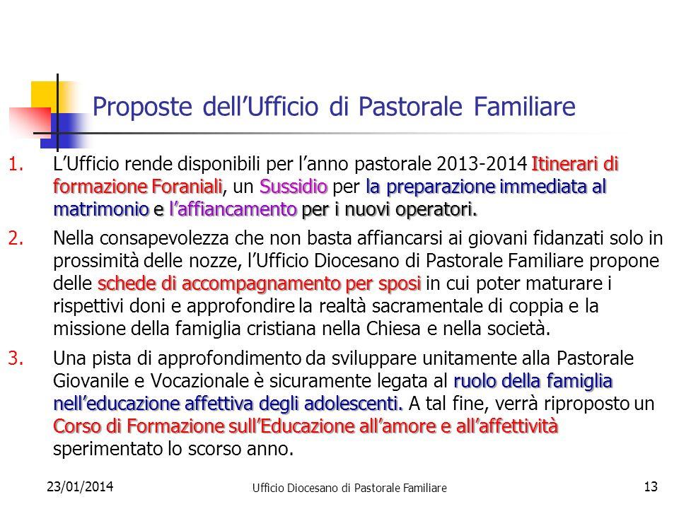 Proposte dell'Ufficio di Pastorale Familiare
