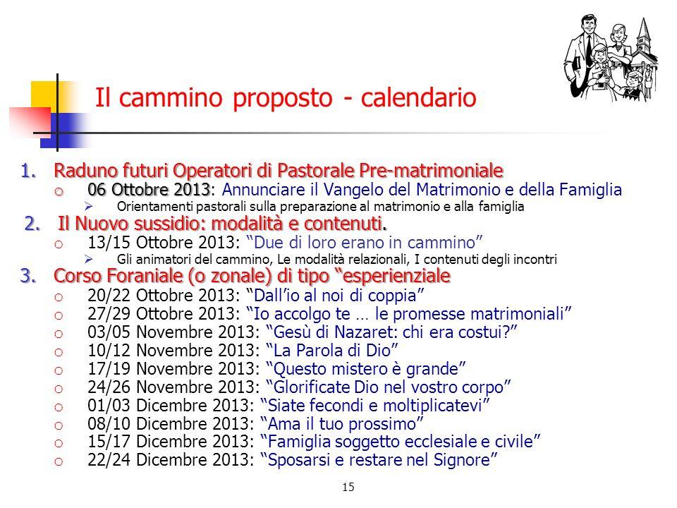 Il cammino proposto - calendario