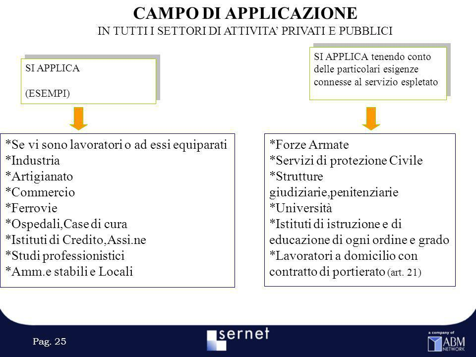IN TUTTI I SETTORI DI ATTIVITA' PRIVATI E PUBBLICI
