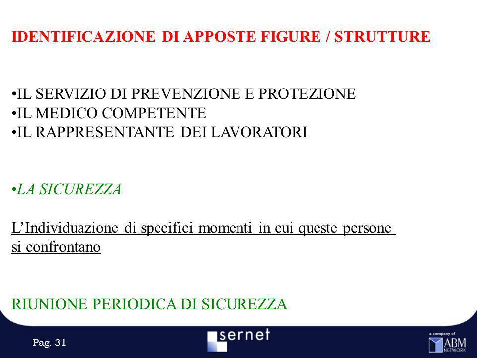 IDENTIFICAZIONE DI APPOSTE FIGURE / STRUTTURE