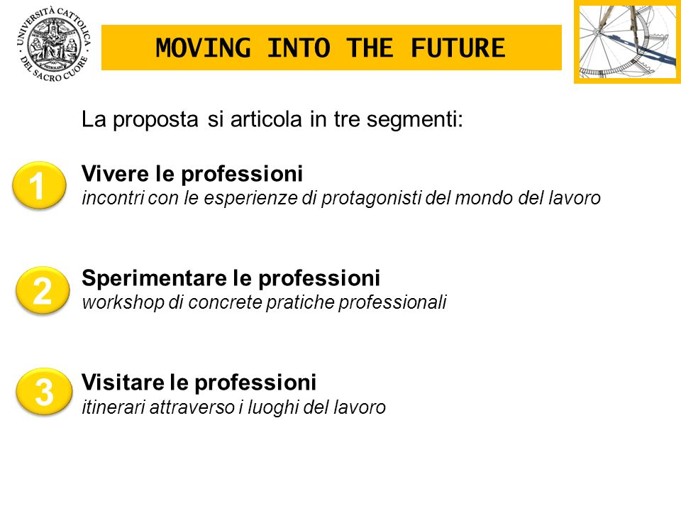 1 2 3 MOVING INTO THE FUTURE La proposta si articola in tre segmenti: