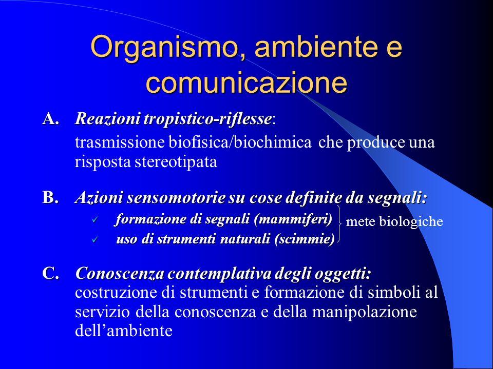 Organismo, ambiente e comunicazione
