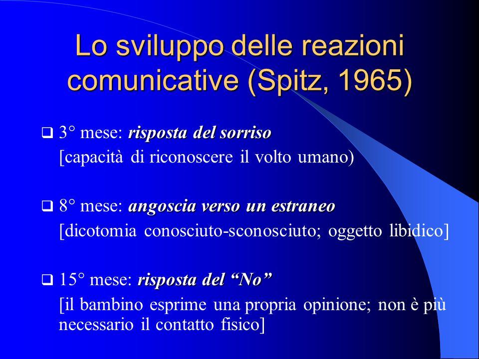 Lo sviluppo delle reazioni comunicative (Spitz, 1965)