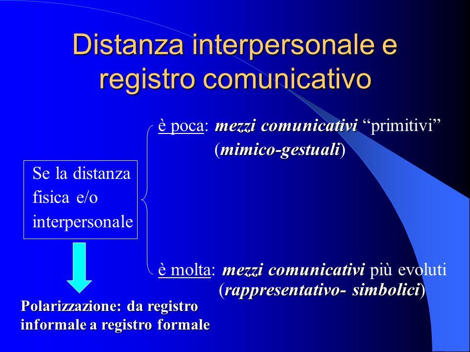 Distanza interpersonale e registro comunicativo
