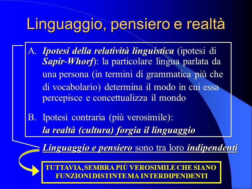 Linguaggio, pensiero e realtà
