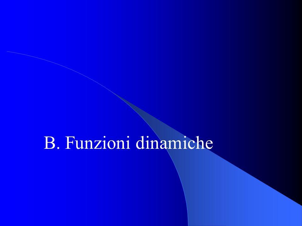 B. Funzioni dinamiche