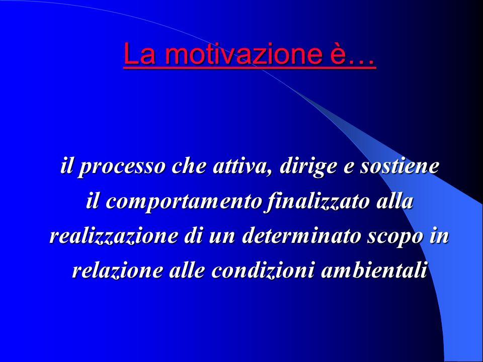 La motivazione è… il processo che attiva, dirige e sostiene
