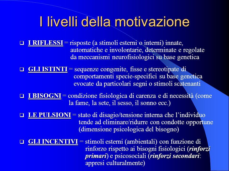 I livelli della motivazione