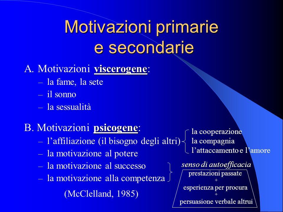 Motivazioni primarie e secondarie
