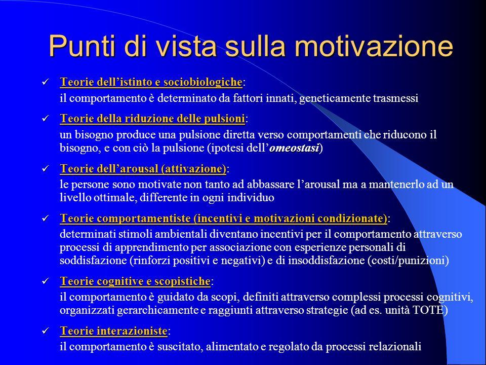Punti di vista sulla motivazione
