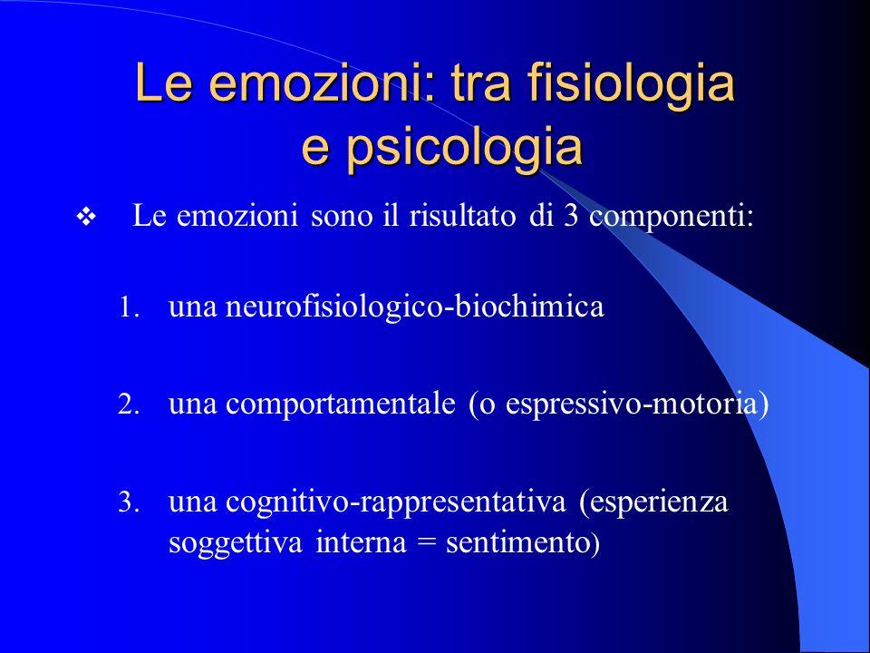 Le emozioni: tra fisiologia e psicologia