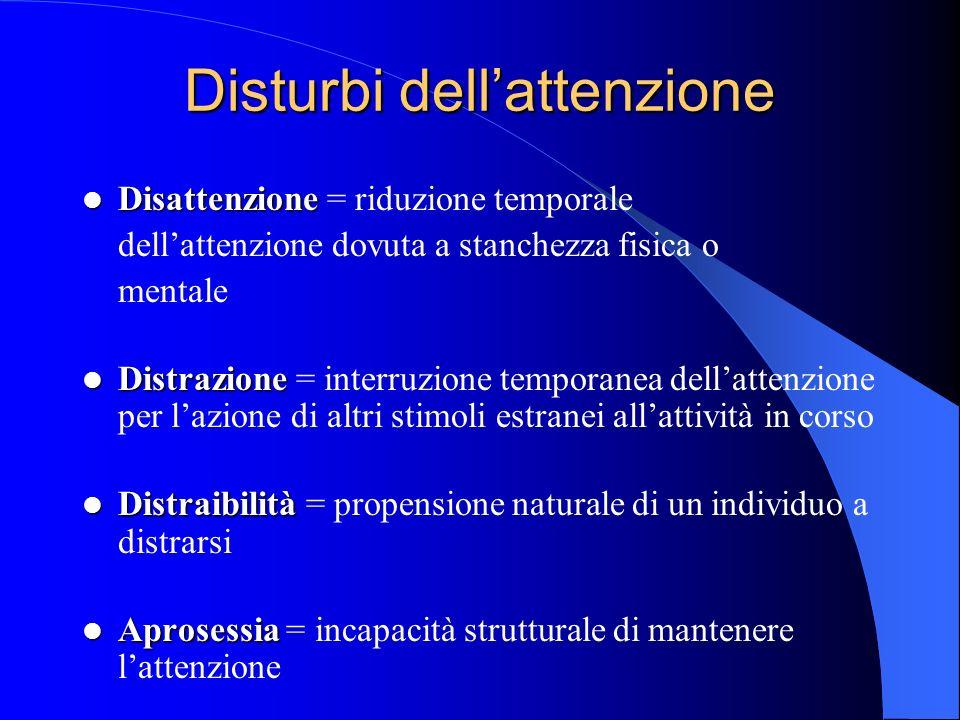 Disturbi dell'attenzione