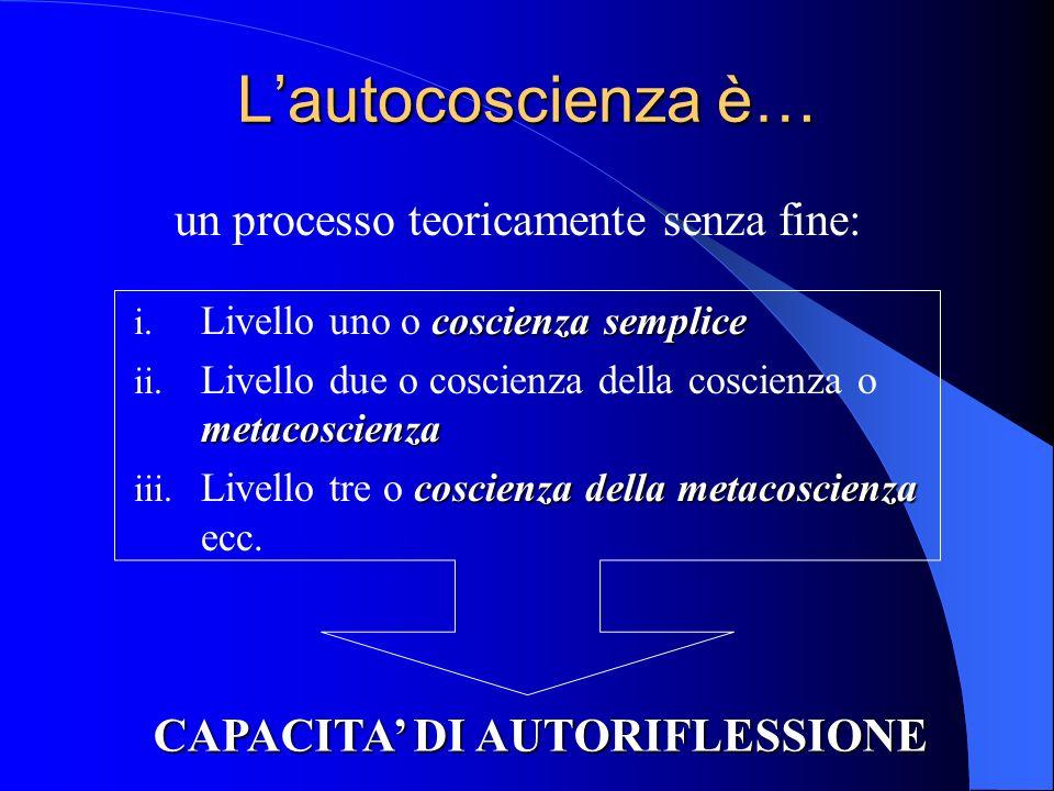 CAPACITA' DI AUTORIFLESSIONE