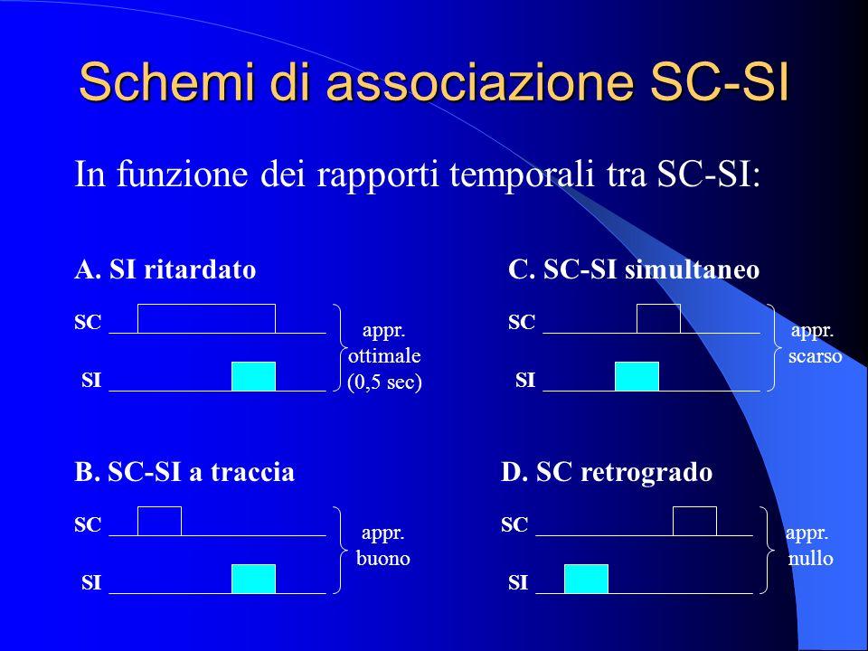 Schemi di associazione SC-SI