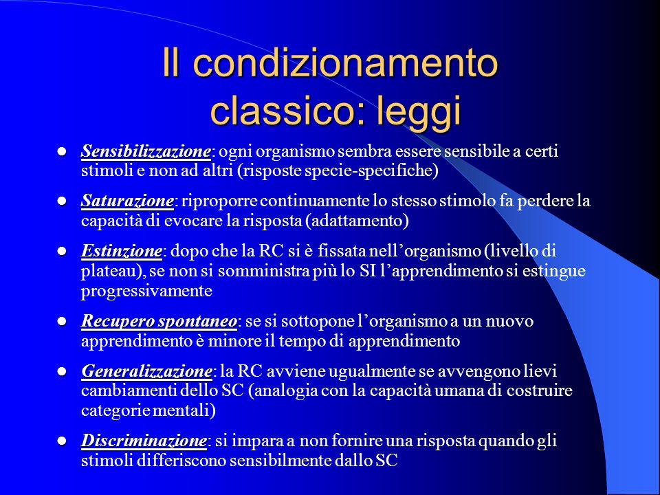 Il condizionamento classico: leggi