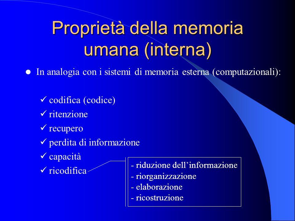 Proprietà della memoria umana (interna)