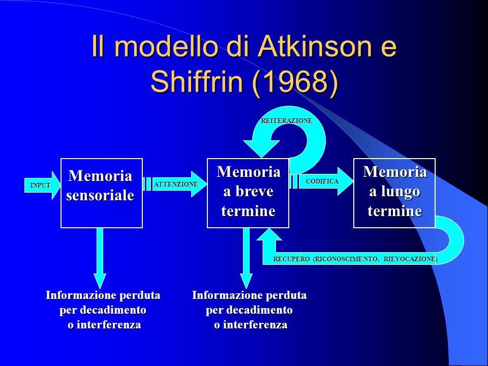 Il modello di Atkinson e Shiffrin (1968)