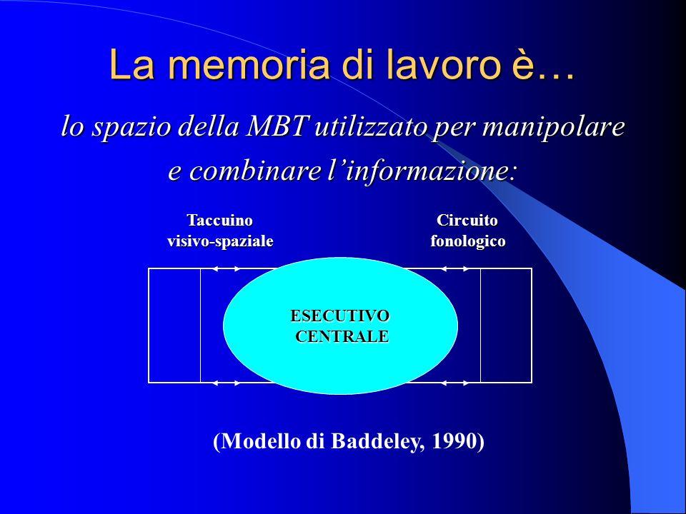 La memoria di lavoro è… lo spazio della MBT utilizzato per manipolare