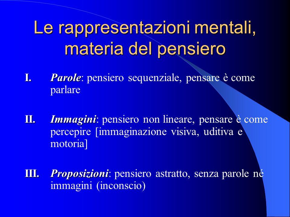 Le rappresentazioni mentali, materia del pensiero