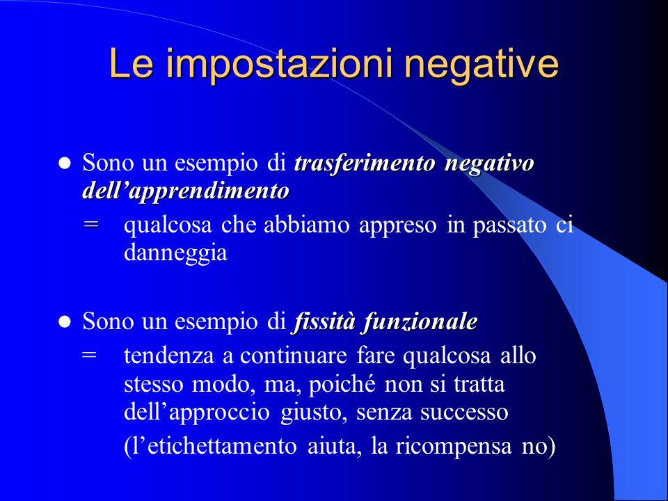 Le impostazioni negative