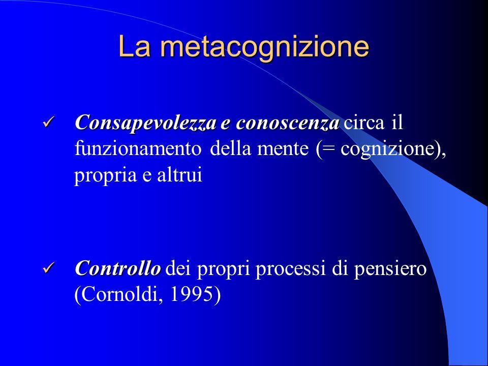 La metacognizione Consapevolezza e conoscenza circa il funzionamento della mente (= cognizione), propria e altrui.