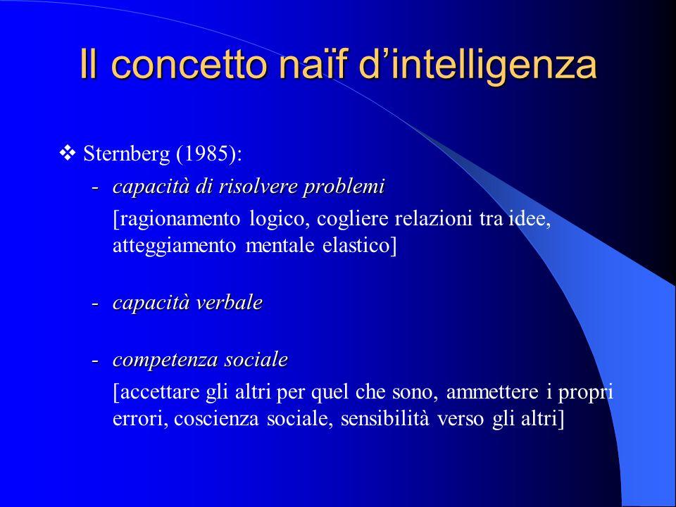 Il concetto naïf d'intelligenza