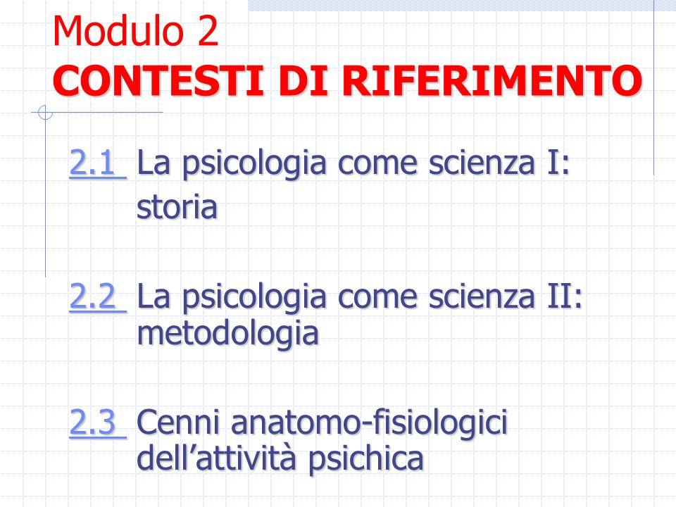Modulo 2 CONTESTI DI RIFERIMENTO
