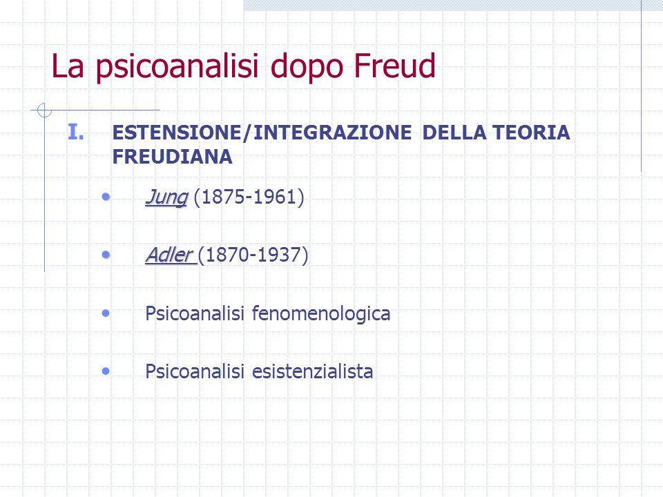La psicoanalisi dopo Freud