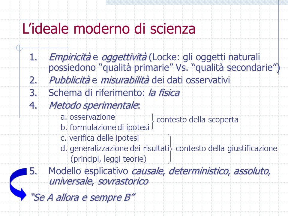 L'ideale moderno di scienza
