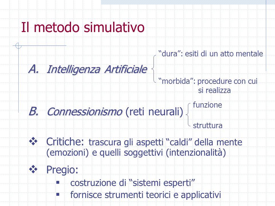 Il metodo simulativo Intelligenza Artificiale
