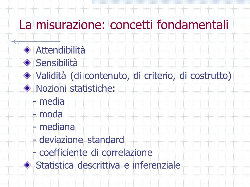 La misurazione: concetti fondamentali