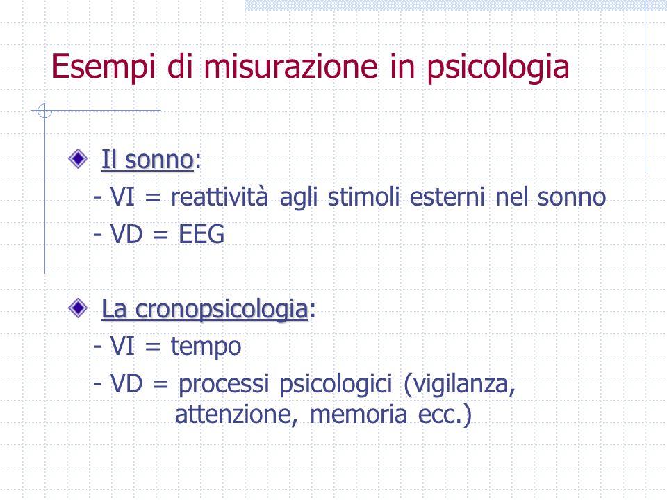 Esempi di misurazione in psicologia