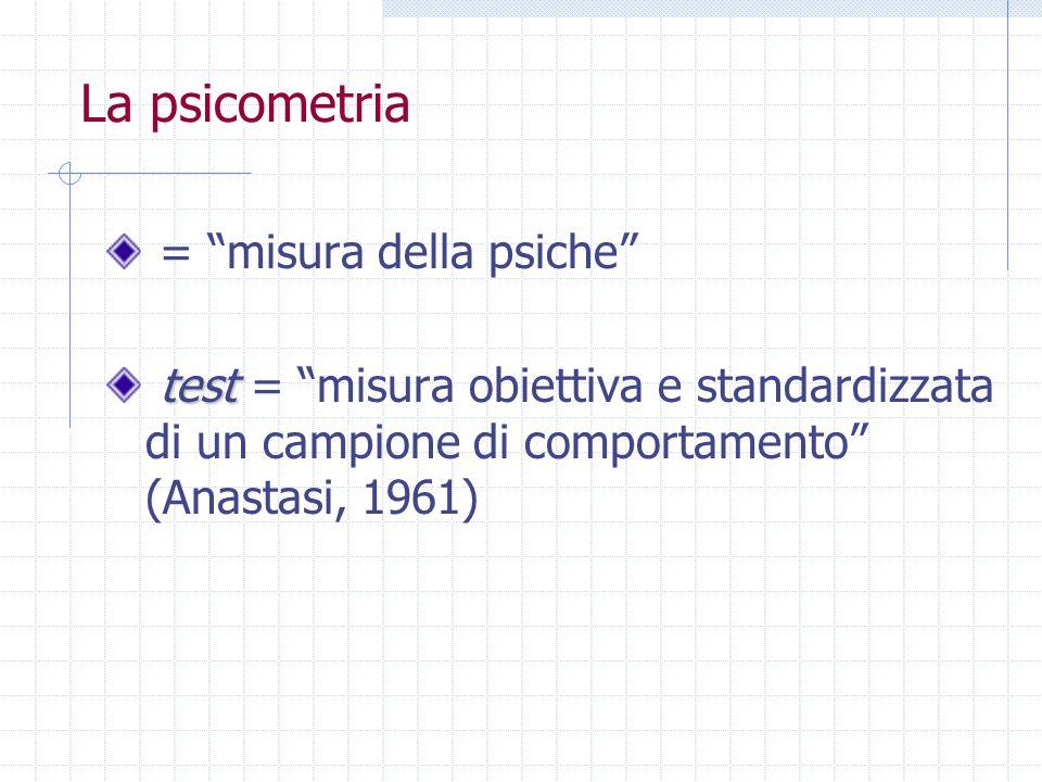 La psicometria = misura della psiche