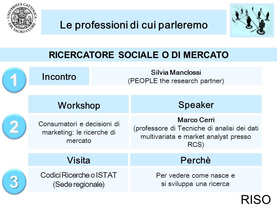Le professioni di cui parleremo RICERCATORE SOCIALE O DI MERCATO