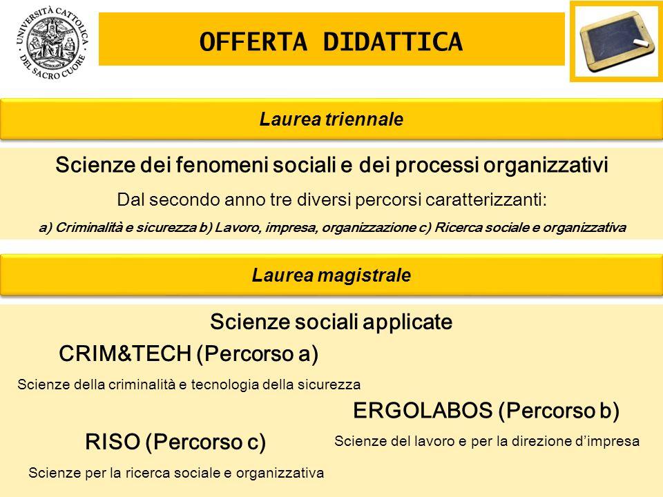 OFFERTA DIDATTICA Laurea triennale. Scienze dei fenomeni sociali e dei processi organizzativi.