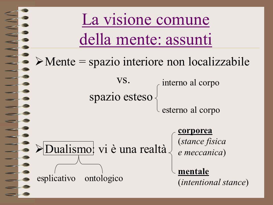 La visione comune della mente: assunti