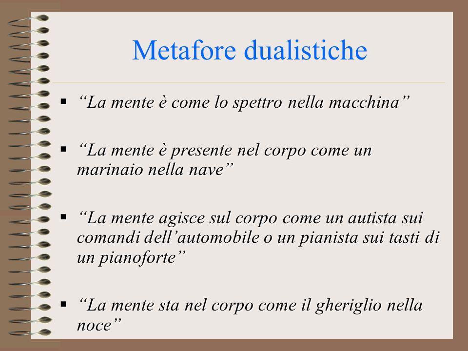Metafore dualistiche La mente è come lo spettro nella macchina