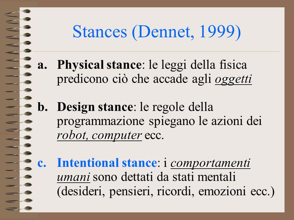 Stances (Dennet, 1999) Physical stance: le leggi della fisica predicono ciò che accade agli oggetti.