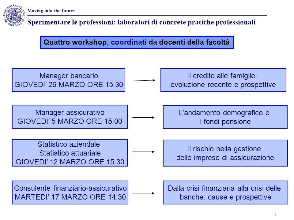 Quattro workshop, coordinati da docenti della facoltà