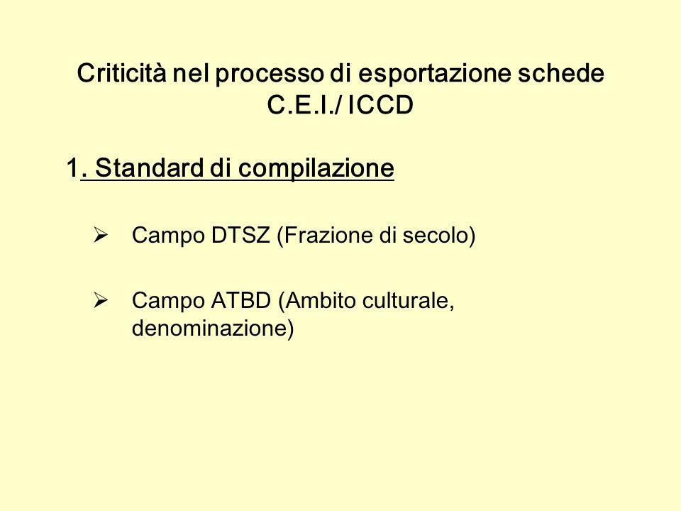 Criticità nel processo di esportazione schede C.E.I./ ICCD