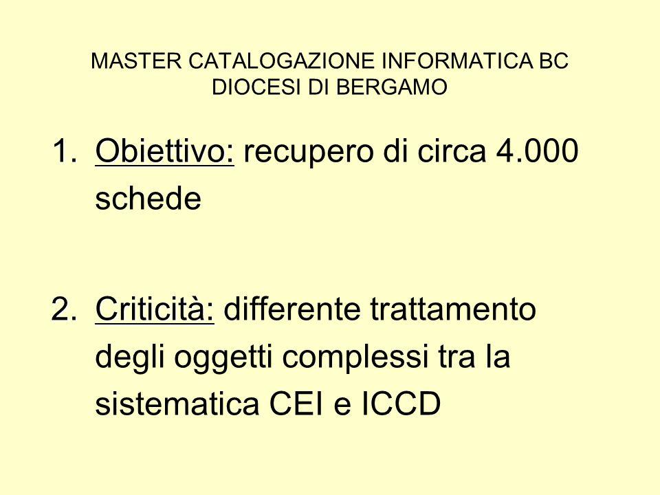 MASTER CATALOGAZIONE INFORMATICA BC DIOCESI DI BERGAMO