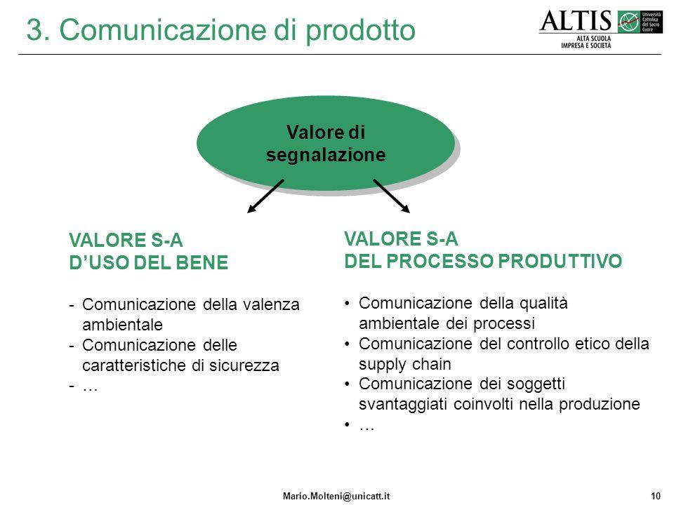3. Comunicazione di prodotto